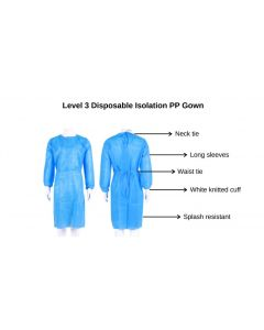 Level 3 isolation gowns.